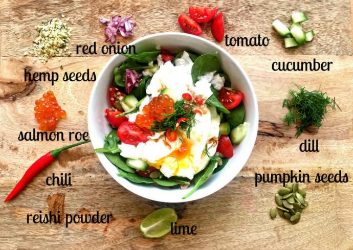 Hormone balancing egg recipe